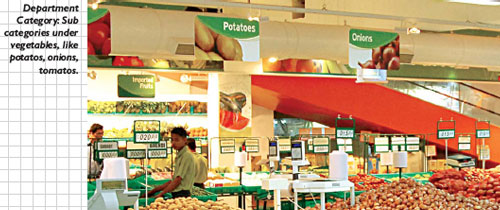 arlon hindu singles Explore ahold delhaize, the world-leading food retailer based in the netherlands find out about our great local brands in europe, the united states and asia.